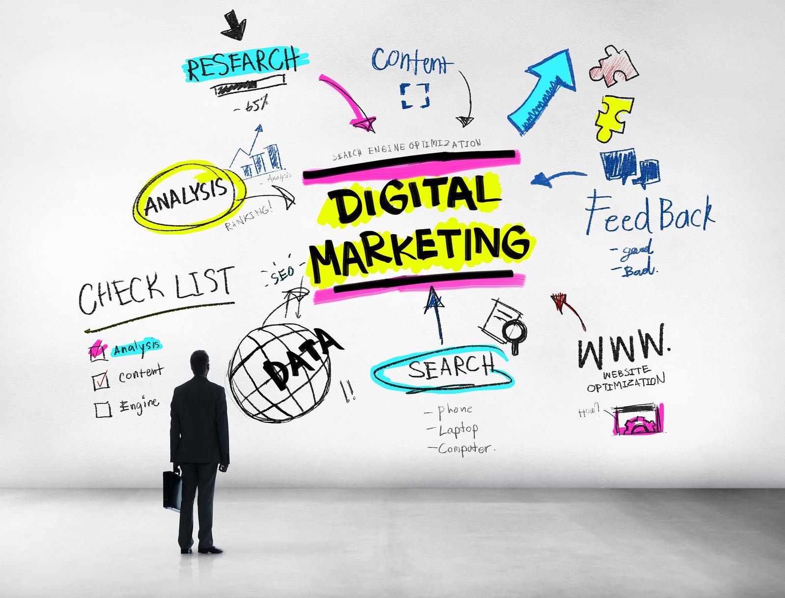 Internet Marketing: Digital Marketing Services Melbourne