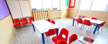 Inside a classroom and day care center with school desks and small red chairs. [ChiccoDodiFC - Shutterstock]