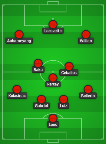Arsenal predicted lineup vs Manchester City