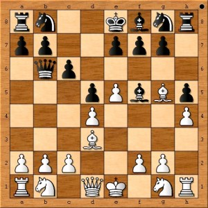 The position after 6. Bd3
