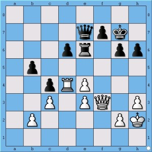 Anand plays 38.Qg3 which simply blunders a pawn.