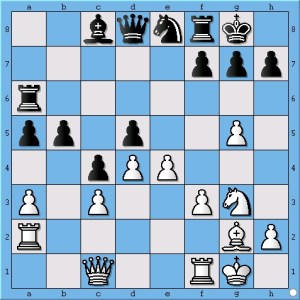 Magnus' rook becomes extremely useful on the open sixth rank.