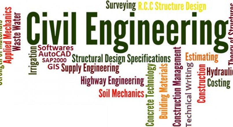 Top 10 Branches In Civil Engineering