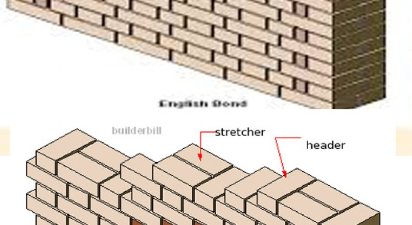 Difference Between English Bond & Flemish Bond