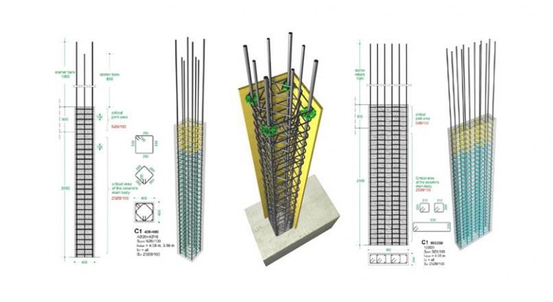 Reinforcement Details In Columns