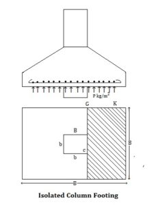 Isolated Column Footing Design