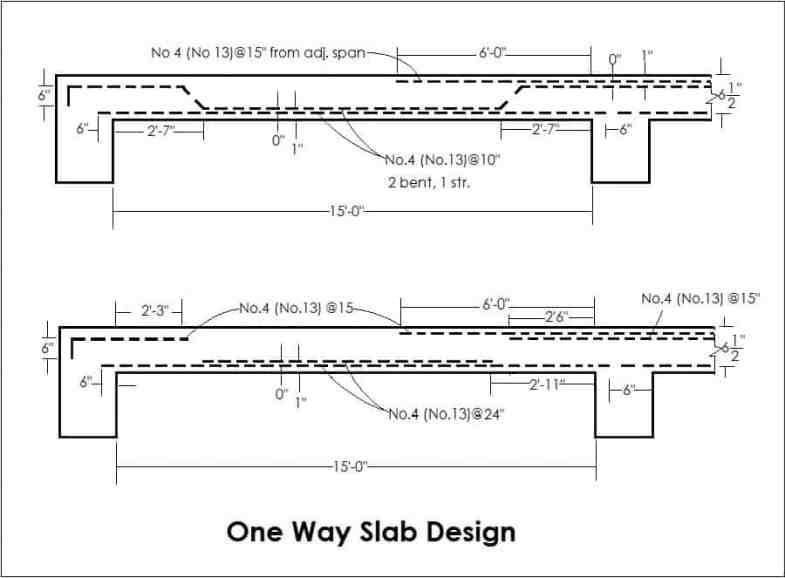 one way slab design