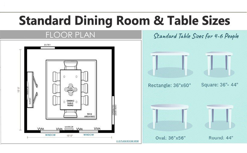 Standard Dining Room Table Sizes, Standard Dining Room Table Size