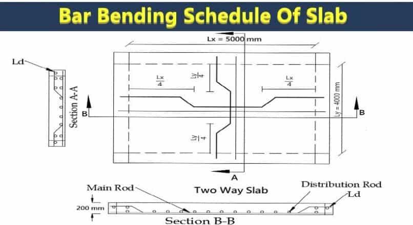 Bar Bending Schedule Of Slab – BBS Of Slab