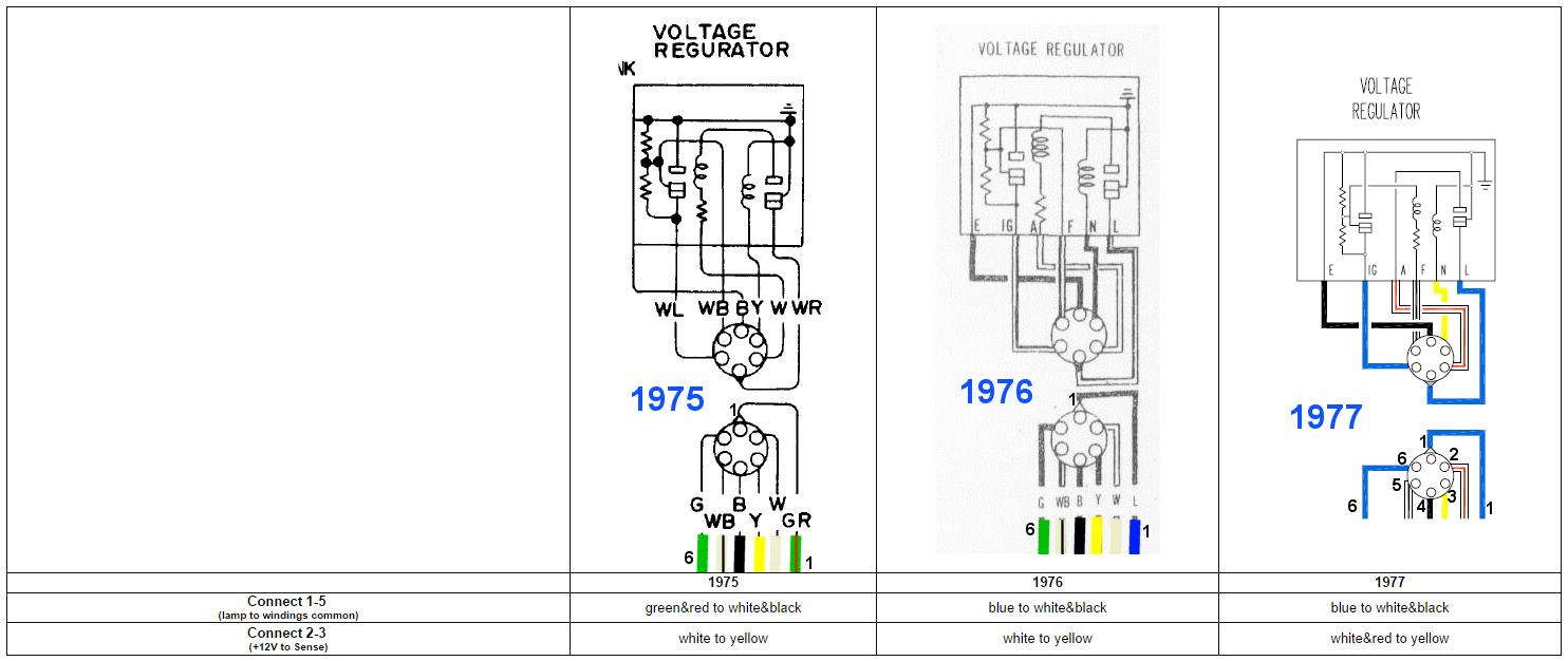 pertronix electronic ignition wiring diagram [ 1484 x 626 Pixel ]