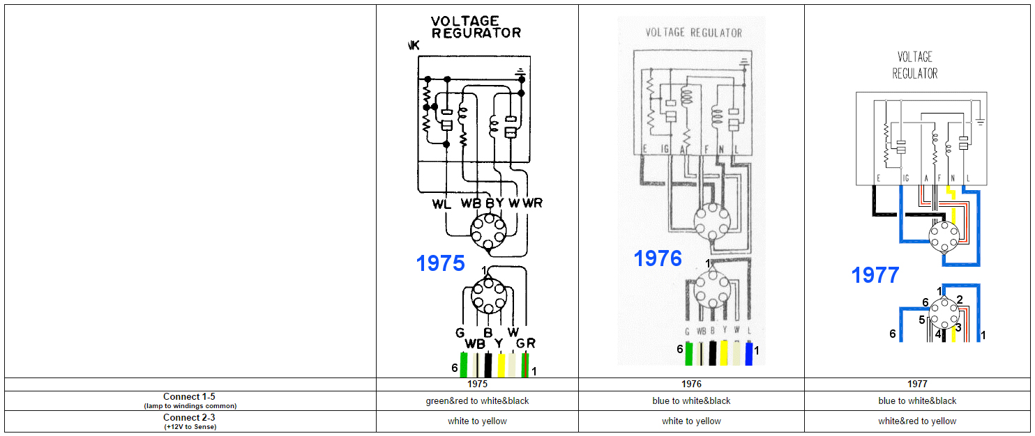 hight resolution of battery the daily datsun wiring diagram on datsun external voltage regulator wiring diagram
