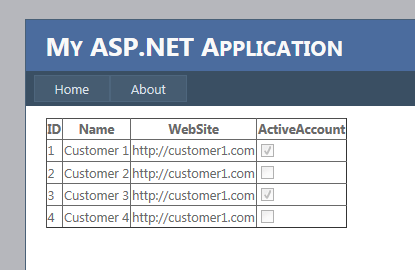 Conditional Binding Expression with ASP NET GridView - Daily  NET Tips