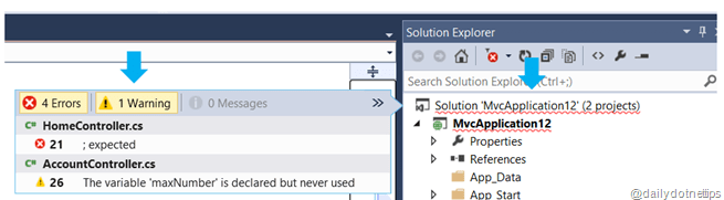 Error View  in Solution Explorer View on Mouse Over in Solution Level