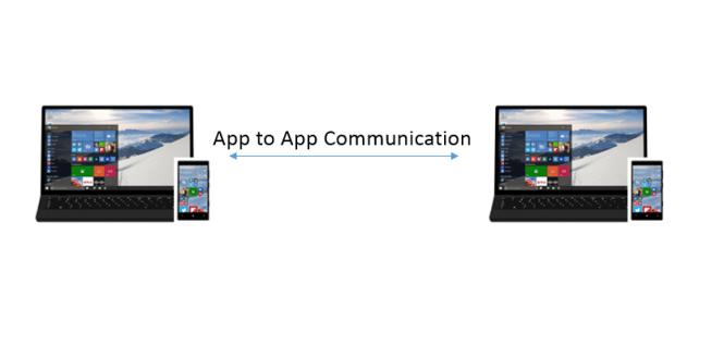 App2App
