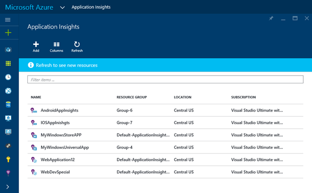 Default View of List Of Application Insights in Azure Portal