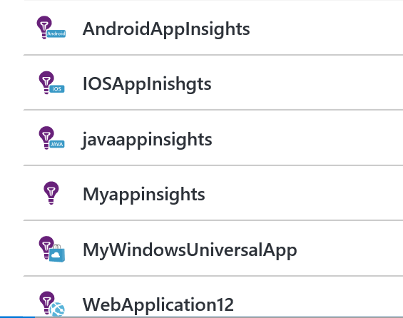 Associated Icons for Type of Application Insights