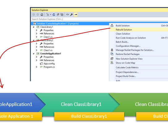 Back to Basics – Building Solutions in Visual Studio – Build Vs. Rebuild