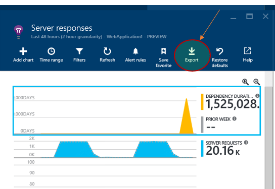 Exporting Application Insights data to Excel – It's just a single click !