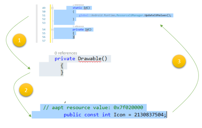 Did you know – In Visual Studio you can copy multiple code blocks together and paste them one by one ?