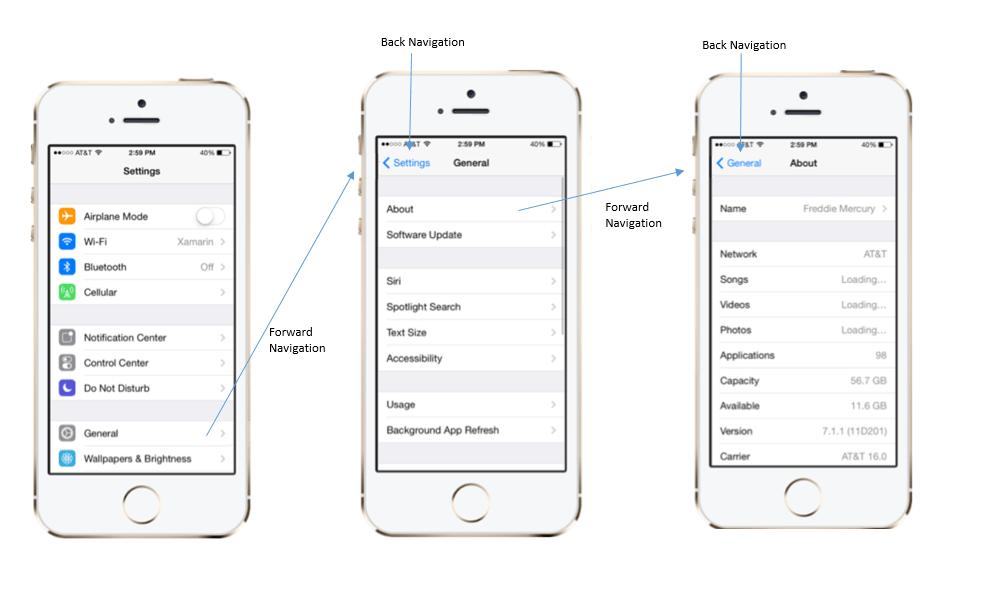 Understanding the Navigation Pattern for iOS Mobile App Development