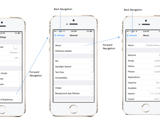 Understanding the Navigation Pattern for iOS Mobile App Development