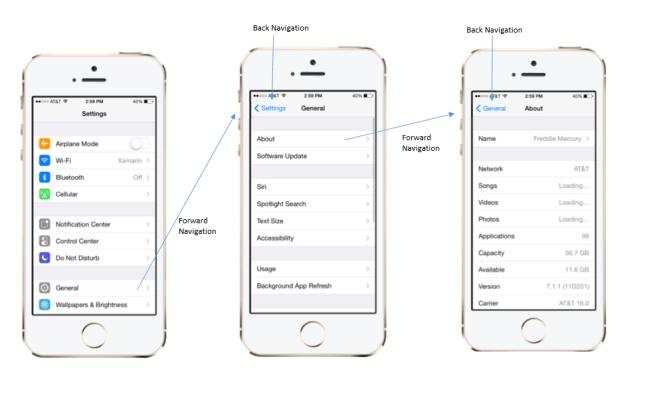 iOS Navigation