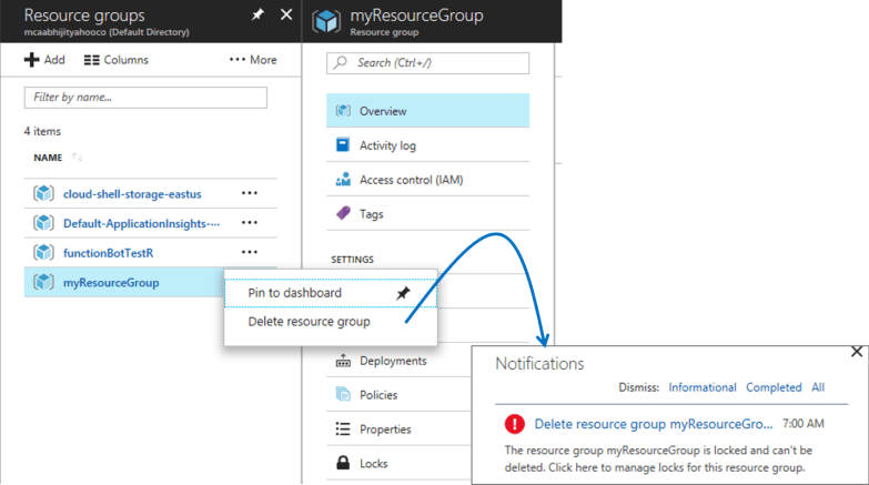 Preventing Azure Resource Deletion  : Deleting Prevention of Resource Group