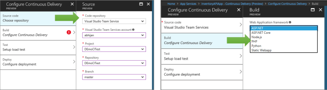 Configure Continuous Delivery for App Service - Details  - Configure Continuous Delivery for App Service Details - Setting up Continuous Delivery for Azure App Services from Azure Portal