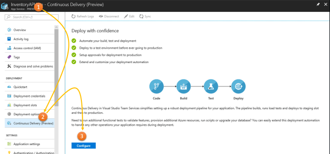 Configure Continuous Delivery for App Service  - Configure Continuous Delivery for App Service - Setting up Continuous Delivery for Azure App Services from Azure Portal