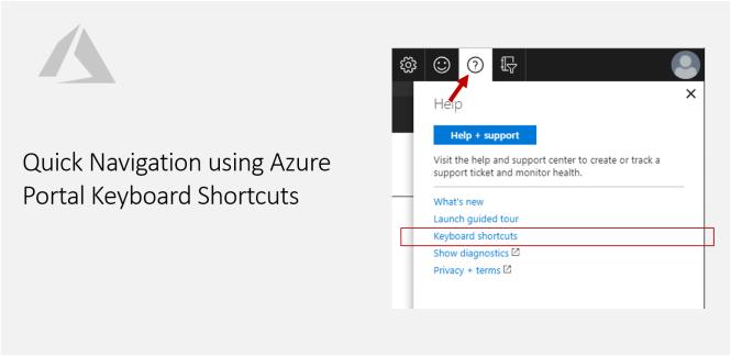 Azure Portal Keyboard Shortcuts - Start