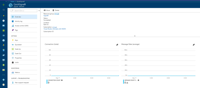 Azure SignalR Service - Dashboard
