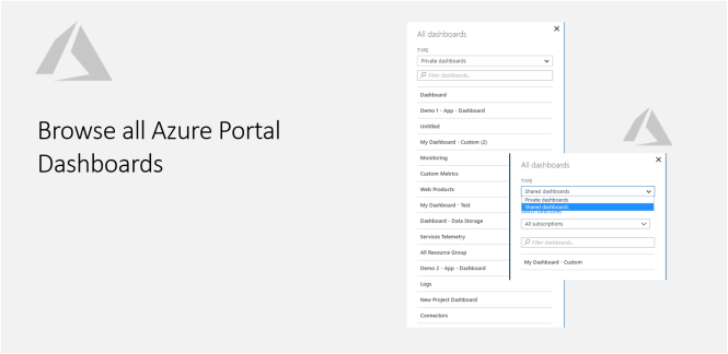 Browse all Azure Portal Dashboards - Main