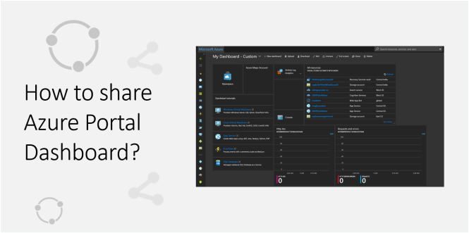 Share Azure Portal Dashboard - Share Portal Dashboard