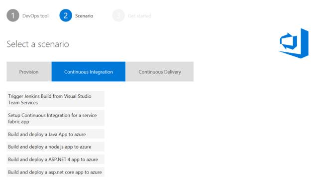 Azure DevOps Integration Tutorial Reference - Select Scenarios