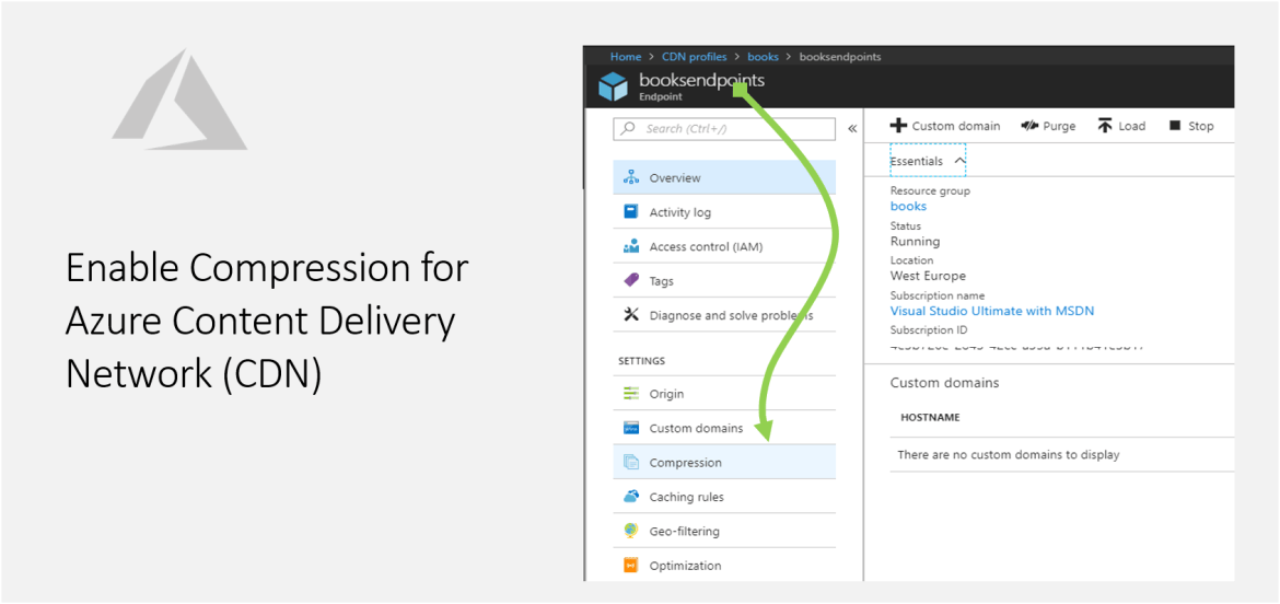 Enable Compression for Azure Content Delivery Network (CDN)