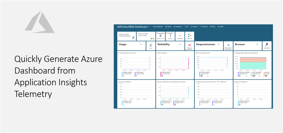 Quickly Generate Azure Dashboard from Application Insights Telemetry