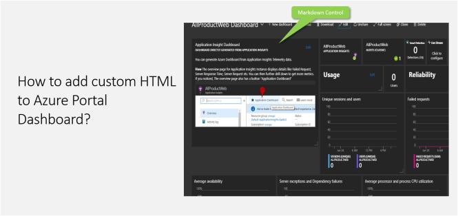 add custom HTML to Azure Portal Dashboard - Featured