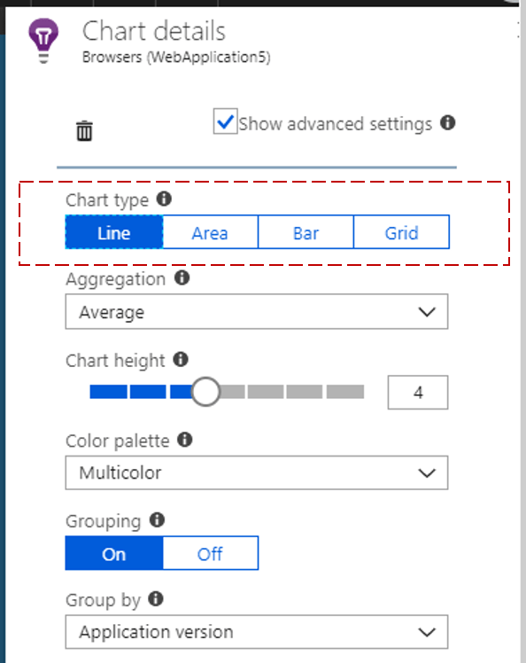 How to change Application Insights Chart Styles? - Daily  NET Tips