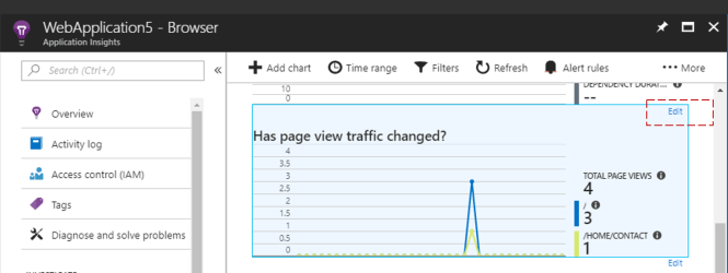 Customize Application Insights Charts