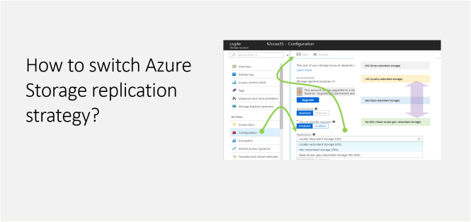 switch Azure Storage replication strategy - featured