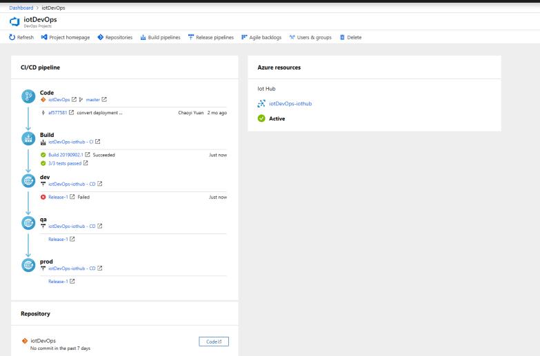 Azure IoT Edge Project Dashboard