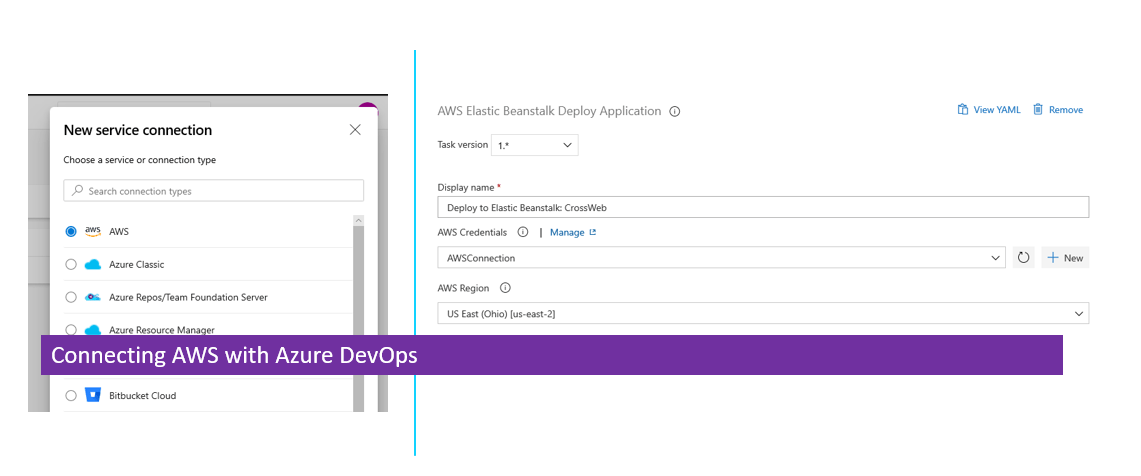 Connecting AWS with Azure DevOps - Daily .NET Tips