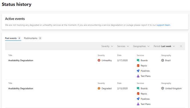 Azure DevOps Services Status
