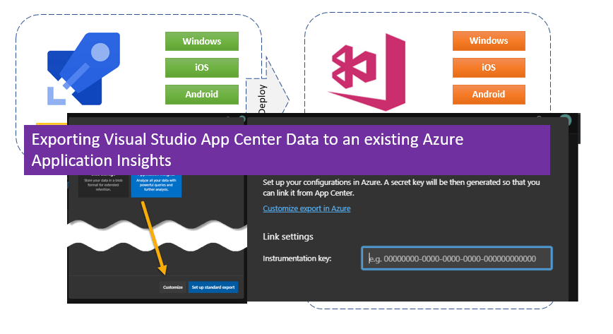 Exporting Visual Studio App Center Data to an existing Azure Services