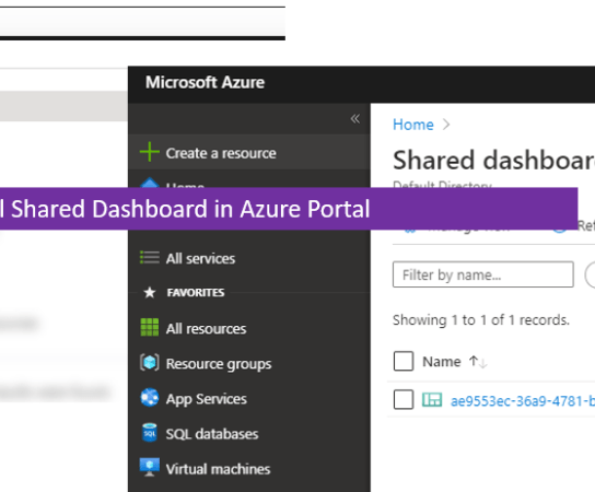 Quickly Access all Shared Dashboard in Azure Portal