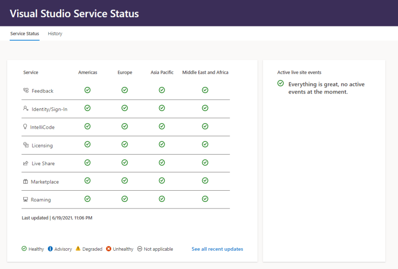 Visual Studio Service Status