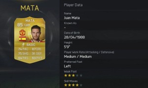Most Overrated Football players in FIFA 15