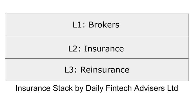 insurance-stack