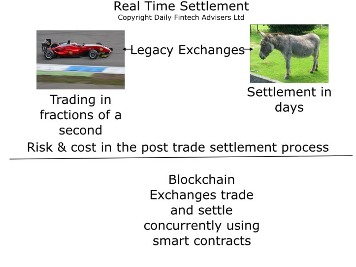 Real Time Settlement.001