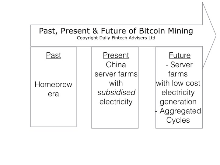 Past, Present & Future of Bitcoin Mining .001